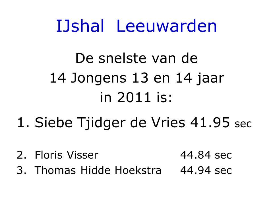IJshal Leeuwarden De snelste van de 14 Jongens 13 en 14 jaar in 2011 is: 1.Siebe Tjidger de Vries 41.95 sec 2.Floris Visser44.84 sec 3.Thomas Hidde Hoekstra44.94 sec
