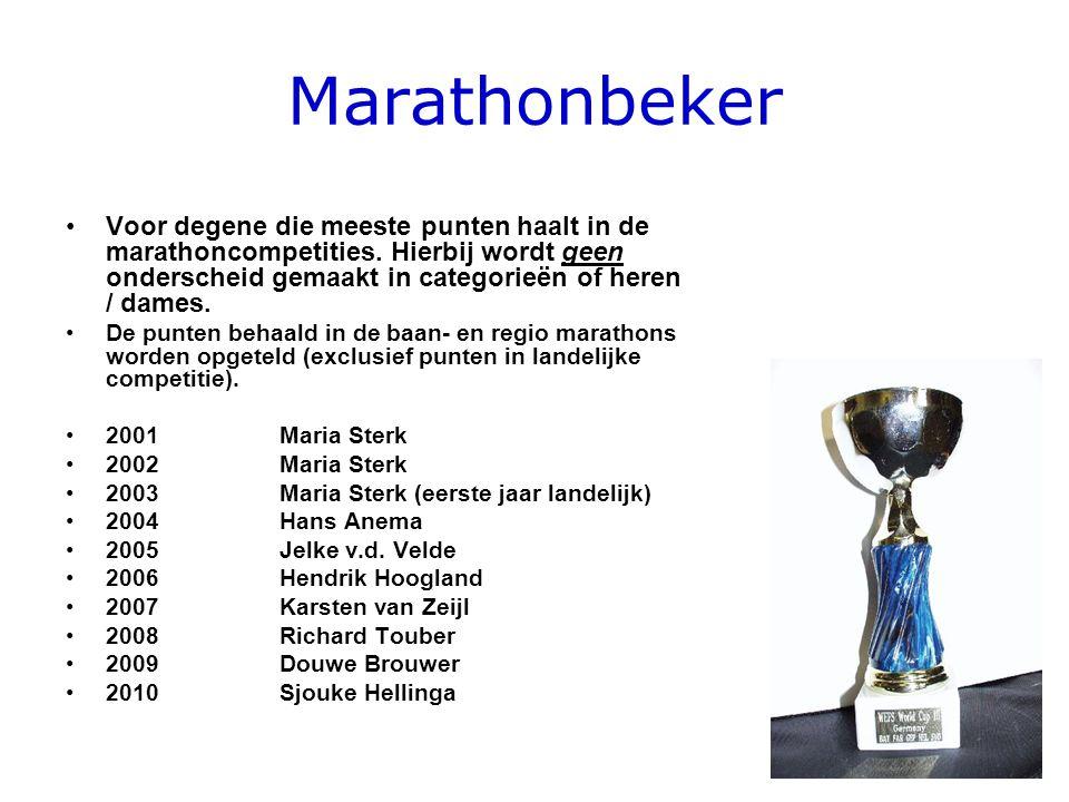 Marathonbeker •Voor degene die meeste punten haalt in de marathoncompetities.