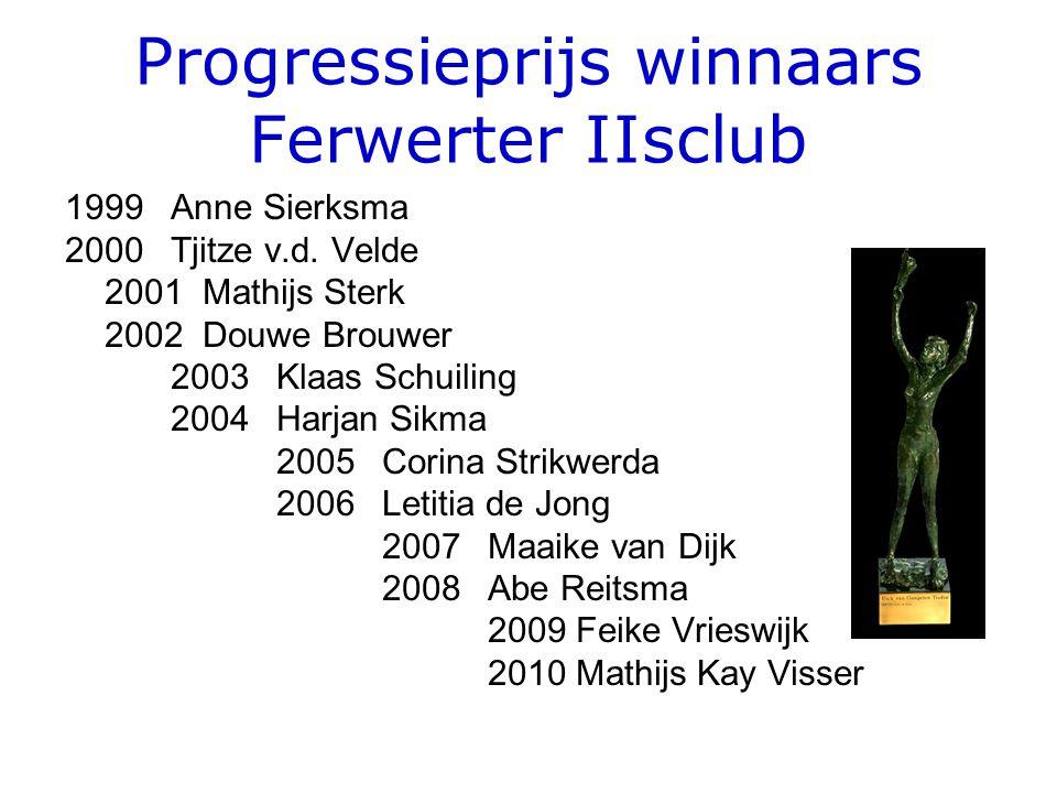 Progressieprijs winnaars Ferwerter IIsclub 1999Anne Sierksma 2000Tjitze v.d.