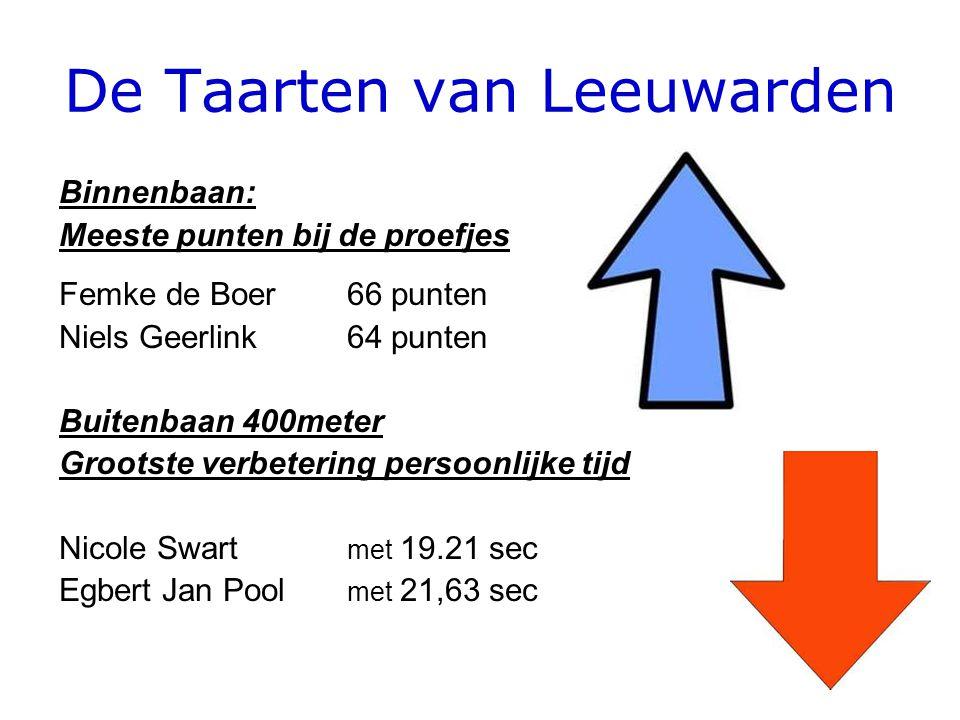 De Taarten van Leeuwarden Binnenbaan: Meeste punten bij de proefjes Femke de Boer66 punten Niels Geerlink64 punten Buitenbaan 400meter Grootste verbetering persoonlijke tijd Nicole Swart met 19.21 sec Egbert Jan Pool met 21,63 sec