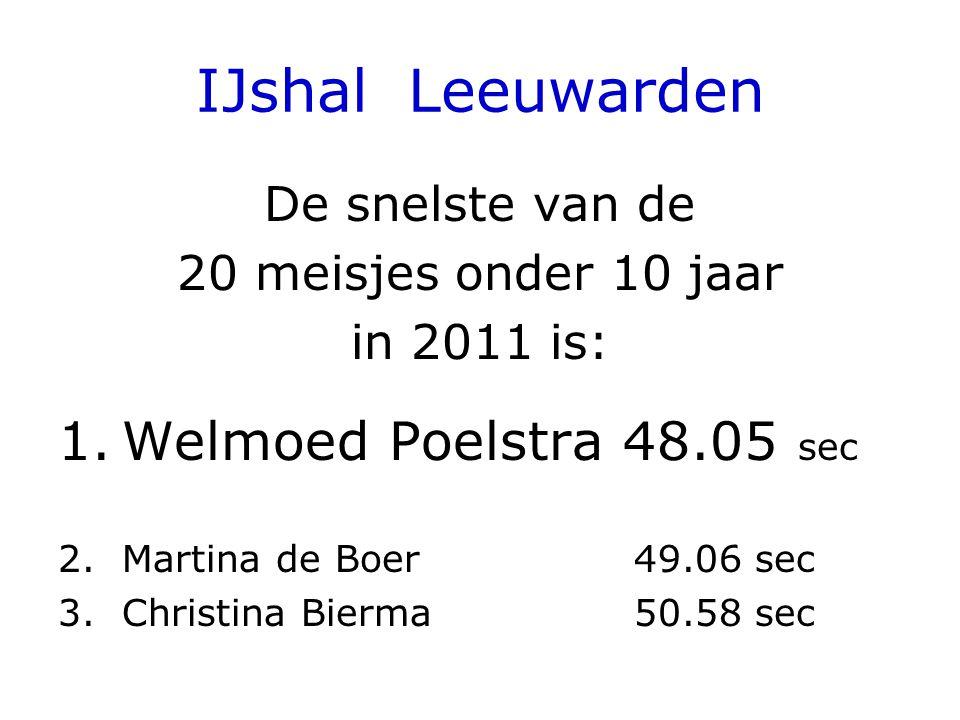 IJshal Leeuwarden De snelste van de 20 meisjes onder 10 jaar in 2011 is: 1.Welmoed Poelstra 48.05 sec 2.Martina de Boer49.06 sec 3.Christina Bierma50.58 sec