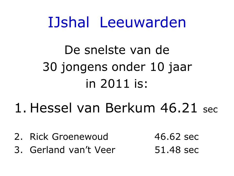 Progressieprijs Ferwerter IIsclub IJshal Leeuwarden Winnaar 2011!!