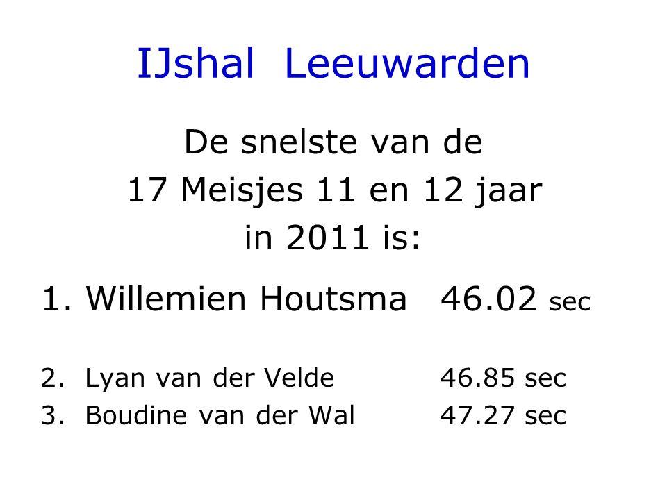 IJshal Leeuwarden De snelste van de 17 Meisjes 11 en 12 jaar in 2011 is: 1.Willemien Houtsma46.02 sec 2.Lyan van der Velde46.85 sec 3.Boudine van der Wal47.27 sec