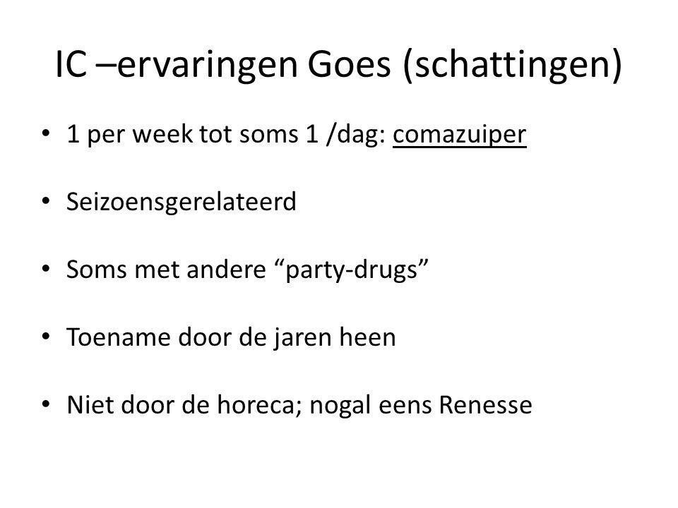 """IC –ervaringen Goes (schattingen) • 1 per week tot soms 1 /dag: comazuiper • Seizoensgerelateerd • Soms met andere """"party-drugs"""" • Toename door de jar"""