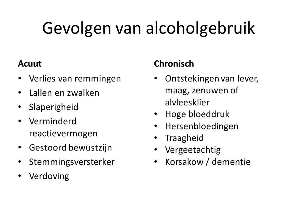 Gevolgen van alcoholgebruik Acuut • Verlies van remmingen • Lallen en zwalken • Slaperigheid • Verminderd reactievermogen • Gestoord bewustzijn • Stem