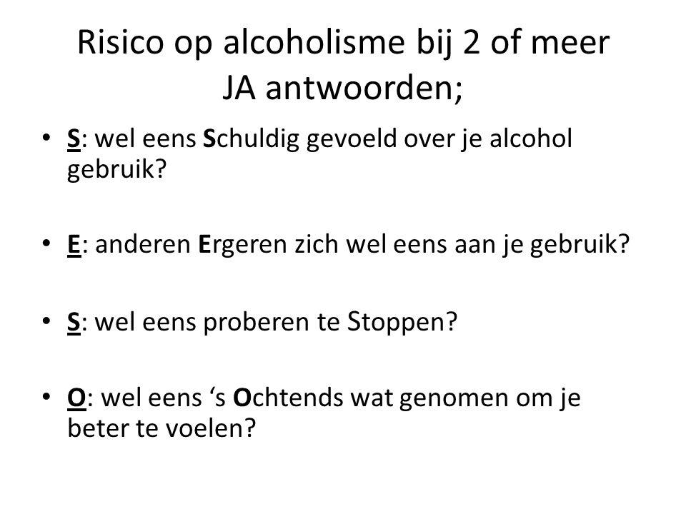 Risico op alcoholisme bij 2 of meer JA antwoorden; • S: wel eens Schuldig gevoeld over je alcohol gebruik? • E: anderen Ergeren zich wel eens aan je g
