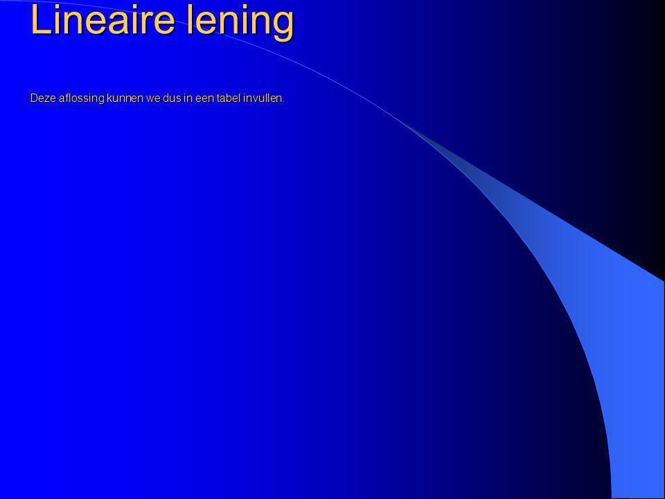 Lineaire lening Deze aflossing kunnen we dus in een tabel invullen.