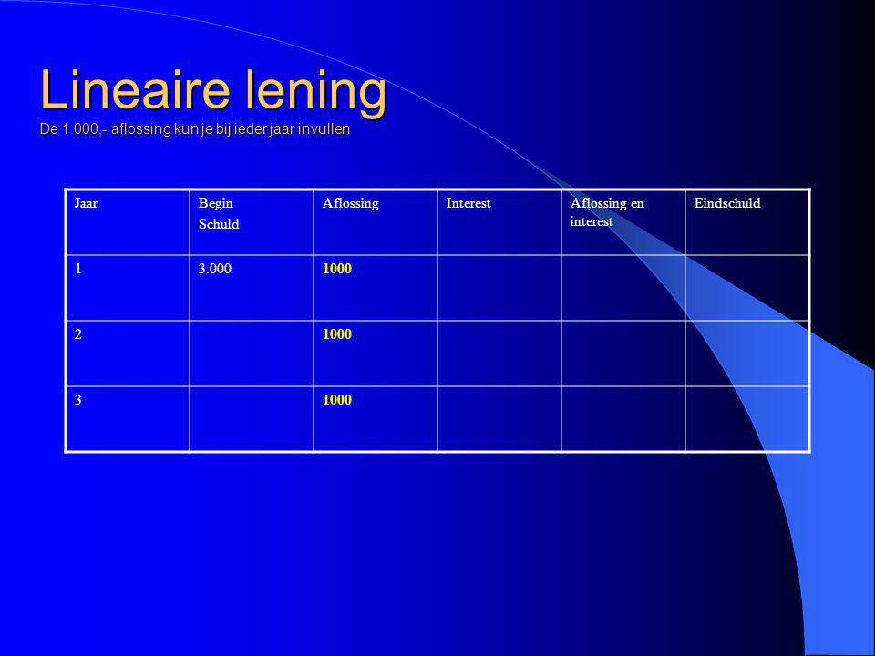 Lineaire lening De 1.000,- aflossing kun je bij ieder jaar invullen JaarBegin Schuld AflossingInterestAflossing en interest Eindschuld 13.0001000 2 3