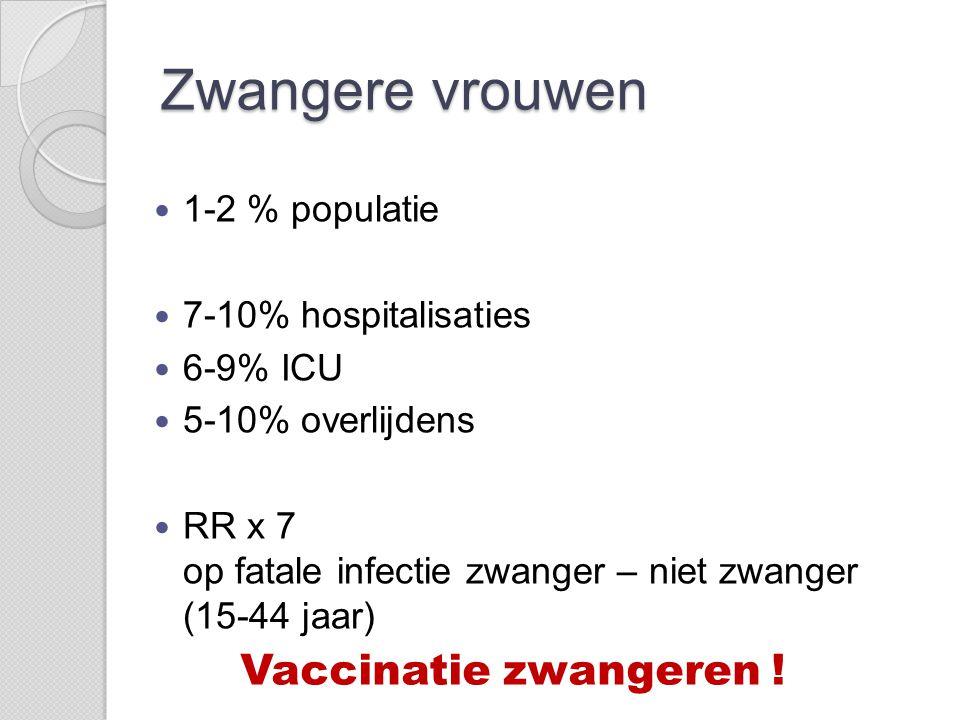 Zwangere vrouwen  1-2 % populatie  7-10% hospitalisaties  6-9% ICU  5-10% overlijdens  RR x 7 op fatale infectie zwanger – niet zwanger (15-44 ja