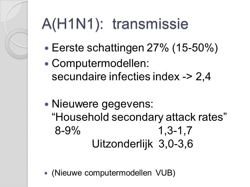 A(H1N1): transmissie  Besmettingsgraad gelijkaardig aan seizoensgriep  Meerderheid kinderen en jongvolwassenen  Relatieve bescherming 60-plussers: kruisbescherming