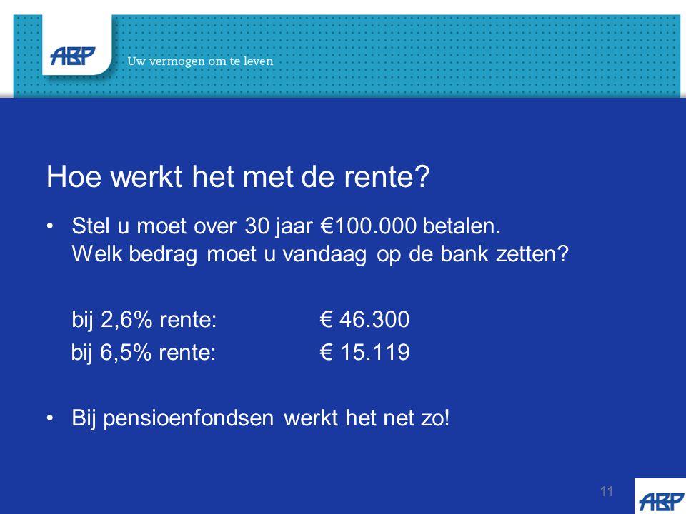 11 Hoe werkt het met de rente. •Stel u moet over 30 jaar €100.000 betalen.