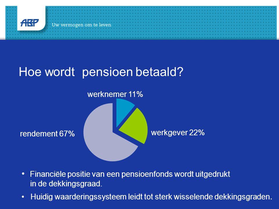 7 Hoe wordt pensioen betaald.