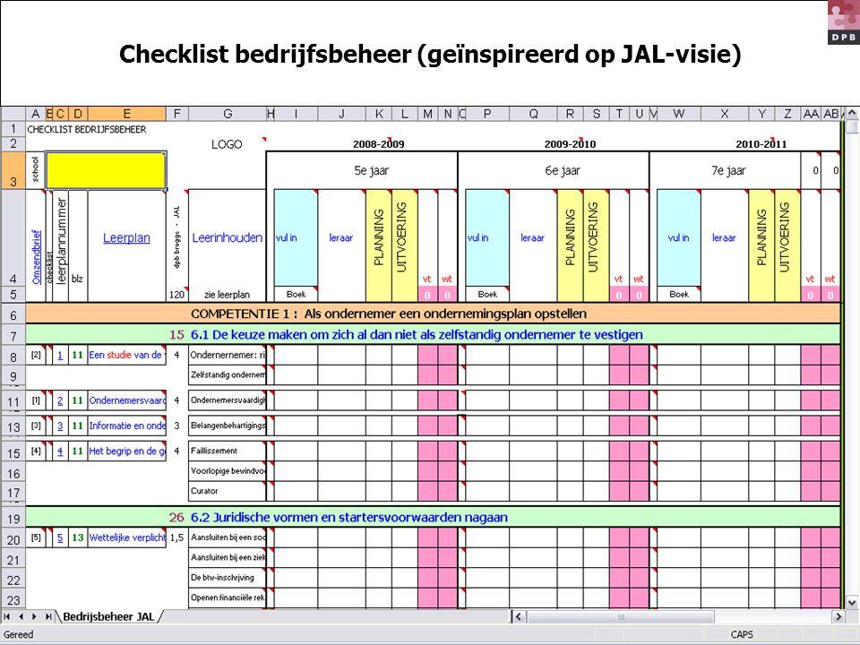 Checklist bedrijfsbeheer (geïnspireerd op JAL-visie)