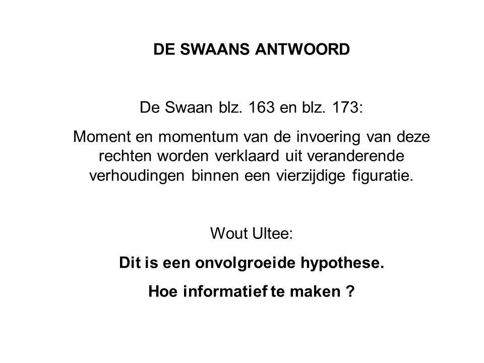 DE SWAANS ANTWOORD De Swaan blz. 163 en blz.
