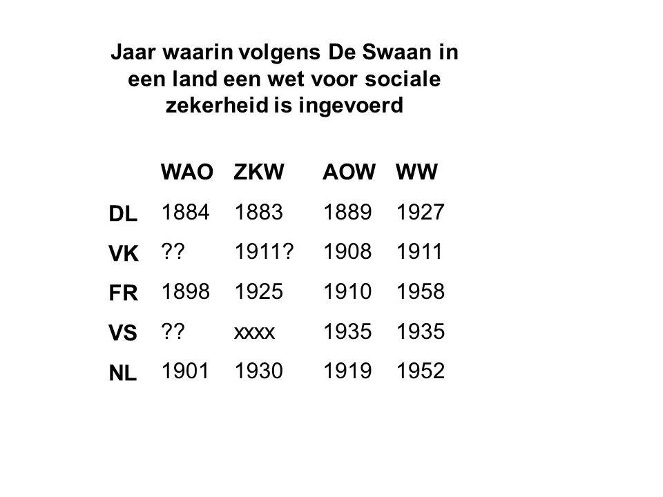DL VK FR VS NL WAO 1884 ?. 1898 ?. 1901 ZKW 1883 1911.