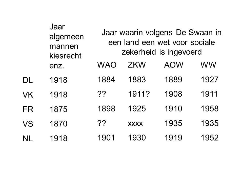 DL VK FR VS NL WAO 1884 . 1898 . 1901 ZKW 1883 1911.