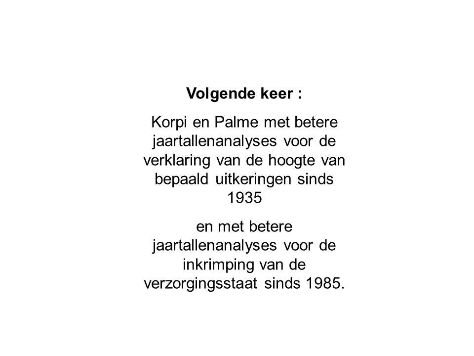 Volgende keer : Korpi en Palme met betere jaartallenanalyses voor de verklaring van de hoogte van bepaald uitkeringen sinds 1935 en met betere jaartallenanalyses voor de inkrimping van de verzorgingsstaat sinds 1985.