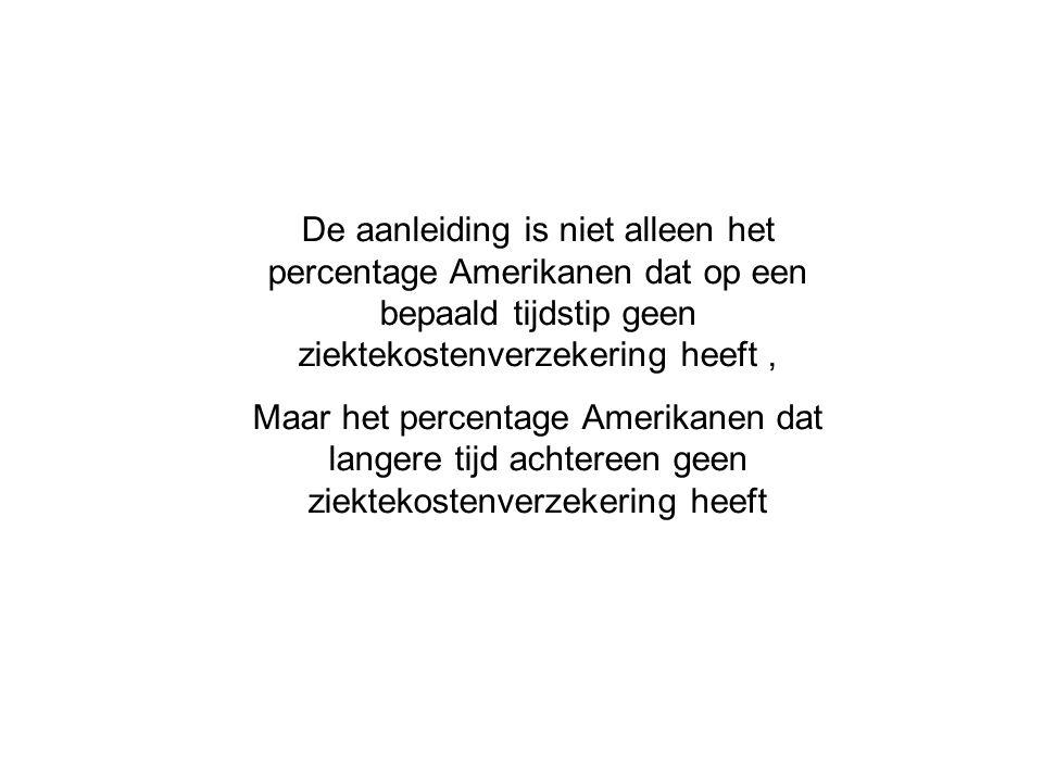 Neen : Het aantal vrijheidsgraden hangt niet alleen af van het aantal landen.