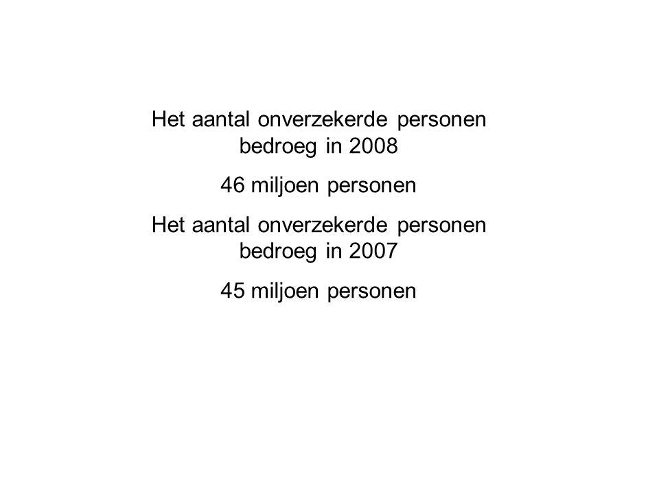 Het aantal onverzekerde personen bedroeg in 2008 46 miljoen personen Het aantal onverzekerde personen bedroeg in 2007 45 miljoen personen