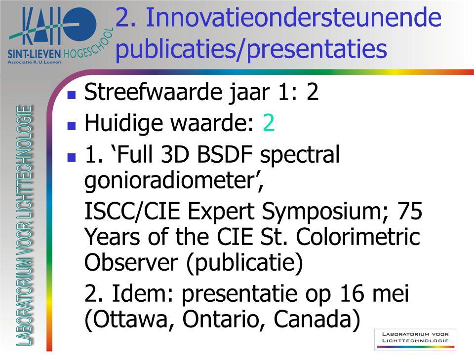  Streefwaarde jaar 1: 2  Huidige waarde: 2  1. 'Full 3D BSDF spectral gonioradiometer', ISCC/CIE Expert Symposium; 75 Years of the CIE St. Colorime