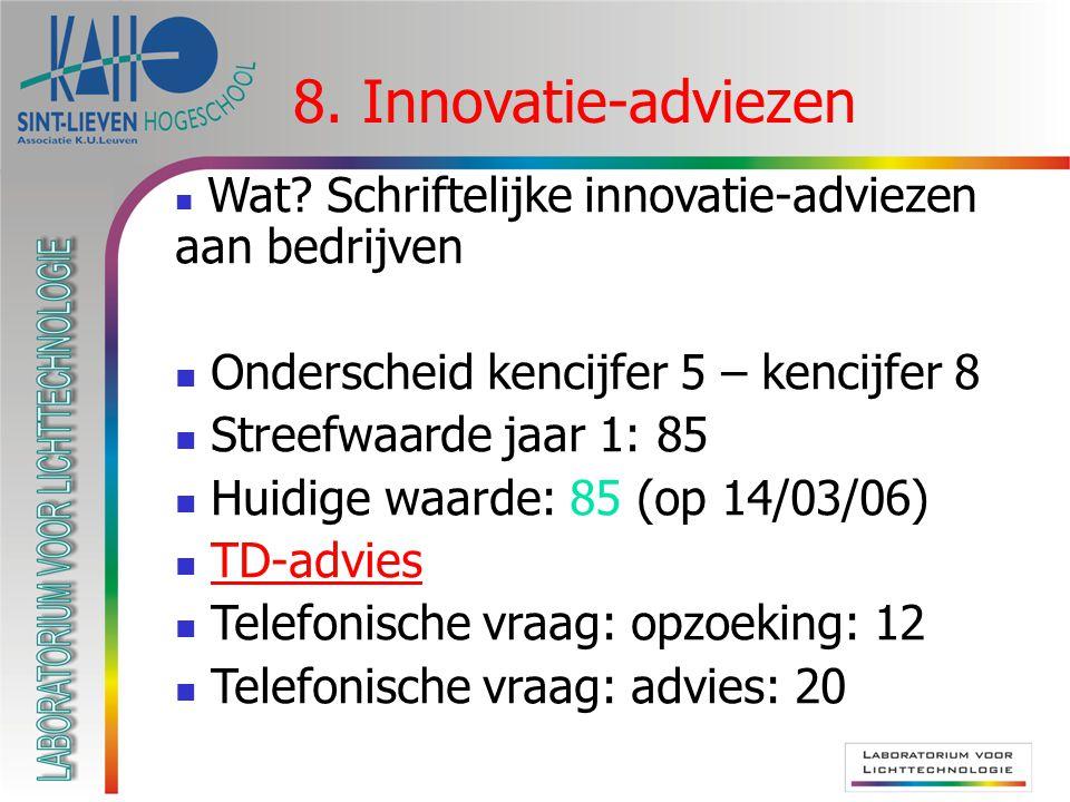 8. Innovatie-adviezen  Wat.