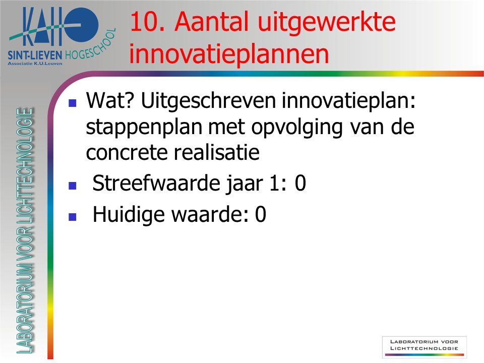  Wat? Uitgeschreven innovatieplan: stappenplan met opvolging van de concrete realisatie  Streefwaarde jaar 1: 0  Huidige waarde: 0 10. Aantal uitge