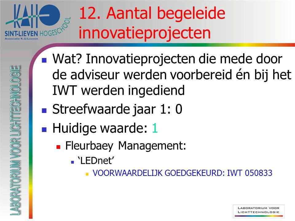  Wat? Innovatieprojecten die mede door de adviseur werden voorbereid én bij het IWT werden ingediend  Streefwaarde jaar 1: 0  Huidige waarde: 1  F