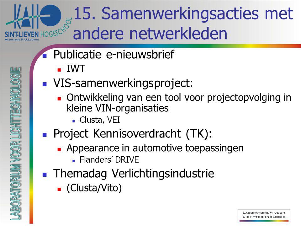  Publicatie e-nieuwsbrief  IWT  VIS-samenwerkingsproject:  Ontwikkeling van een tool voor projectopvolging in kleine VIN-organisaties  Clusta, VEI  Project Kennisoverdracht (TK):  Appearance in automotive toepassingen  Flanders' DRIVE  Themadag Verlichtingsindustrie  (Clusta/Vito) 15.