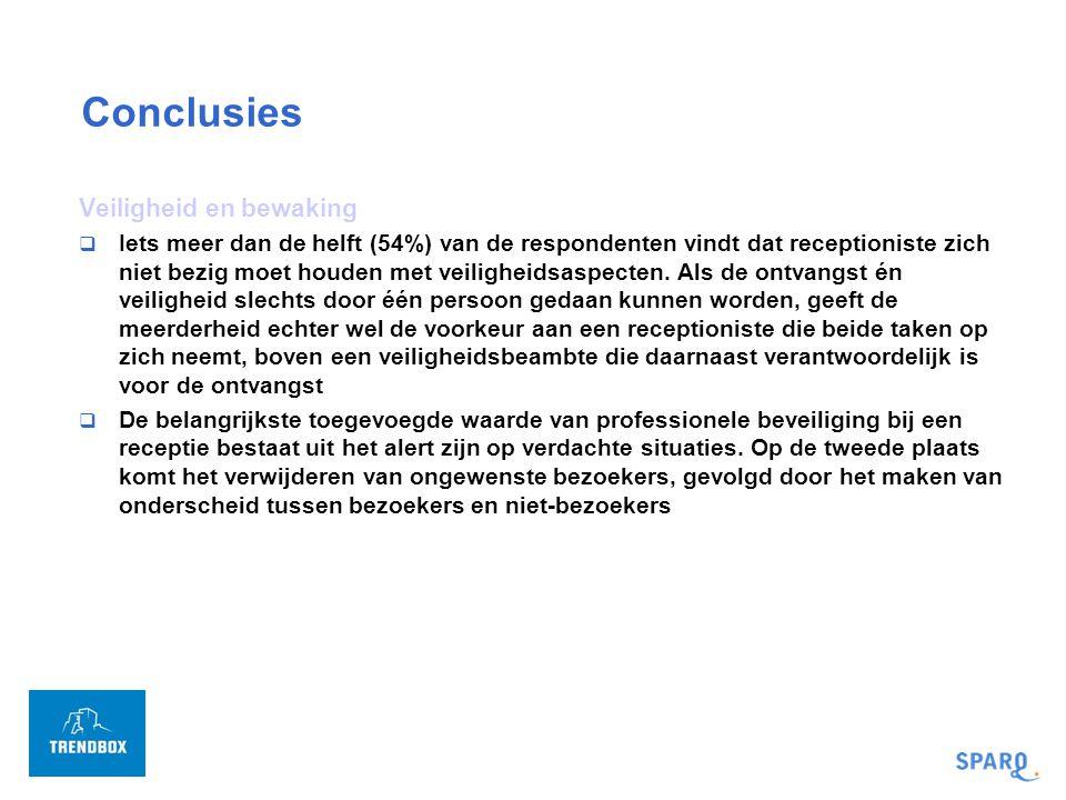 Conclusies Ontvangst bij het Nederlandse bedrijfsleven  De vriendelijkheid van de ontvangst bij het bedrijfsleven is hoger dan die bij overheids-, zorg- of zakelijke instellingen waar consumenten mee te maken hebben.