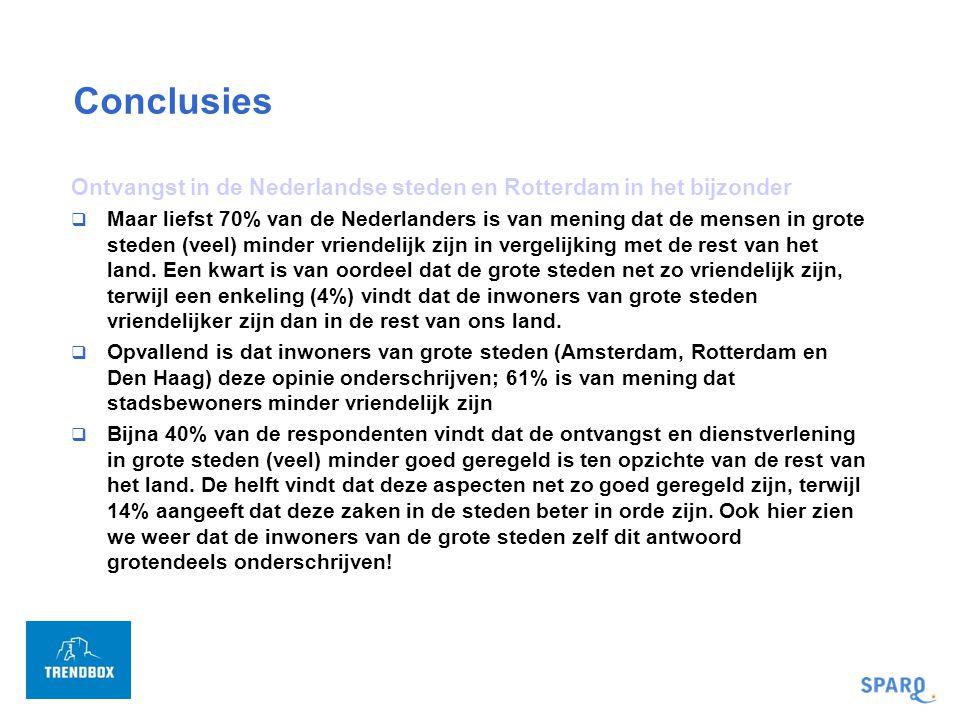 Conclusies Ontvangst in de Nederlandse steden en Rotterdam in het bijzonder  De vriendelijkheid van personeel in winkels, duidelijke bewegwijzering, de netheid van de stad, de sfeer en het veiligheidsgevoel zijn de belangrijkst factoren die bijdragen aan de vriendelijkheid van een stad  Iets meer dan 40% van de ondervraagden geeft aan de inwoners van Rotterdam niet (zo) vriendelijk te vinden.