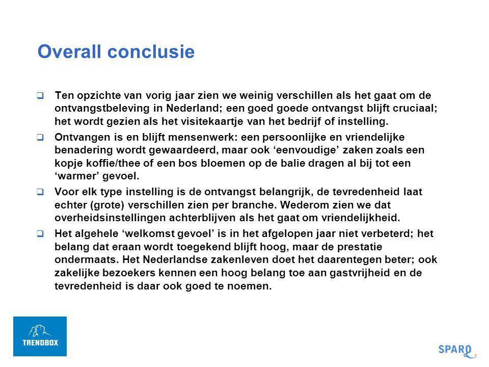 Overall conclusie  Ten opzichte van vorig jaar zien we weinig verschillen als het gaat om de ontvangstbeleving in Nederland; een goed goede ontvangst blijft cruciaal; het wordt gezien als het visitekaartje van het bedrijf of instelling.