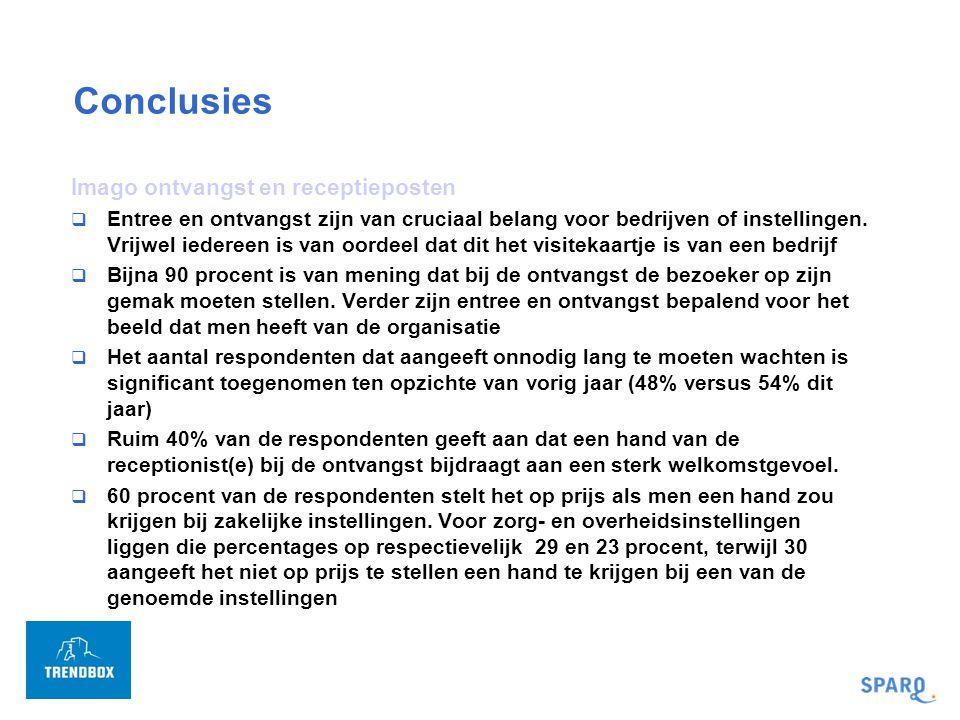 Conclusies Imago ontvangst en receptieposten  Entree en ontvangst zijn van cruciaal belang voor bedrijven of instellingen.