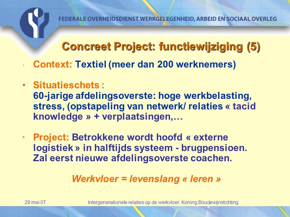29 mei 07Intergenerationele relaties op de werkvloer, Koning Boudewijnstichting Concreet Project: functiewijziging (5) · Context: Textiel (meer dan 200 werknemers) •Situatieschets : 60-jarige afdelingsoverste: hoge werkbelasting, stress, (opstapeling van netwerk/ relaties « tacid knowledge » + verplaatsingen,… · Project: Betrokkene wordt hoofd « externe logistiek » in halftijds systeem - brugpensioen.