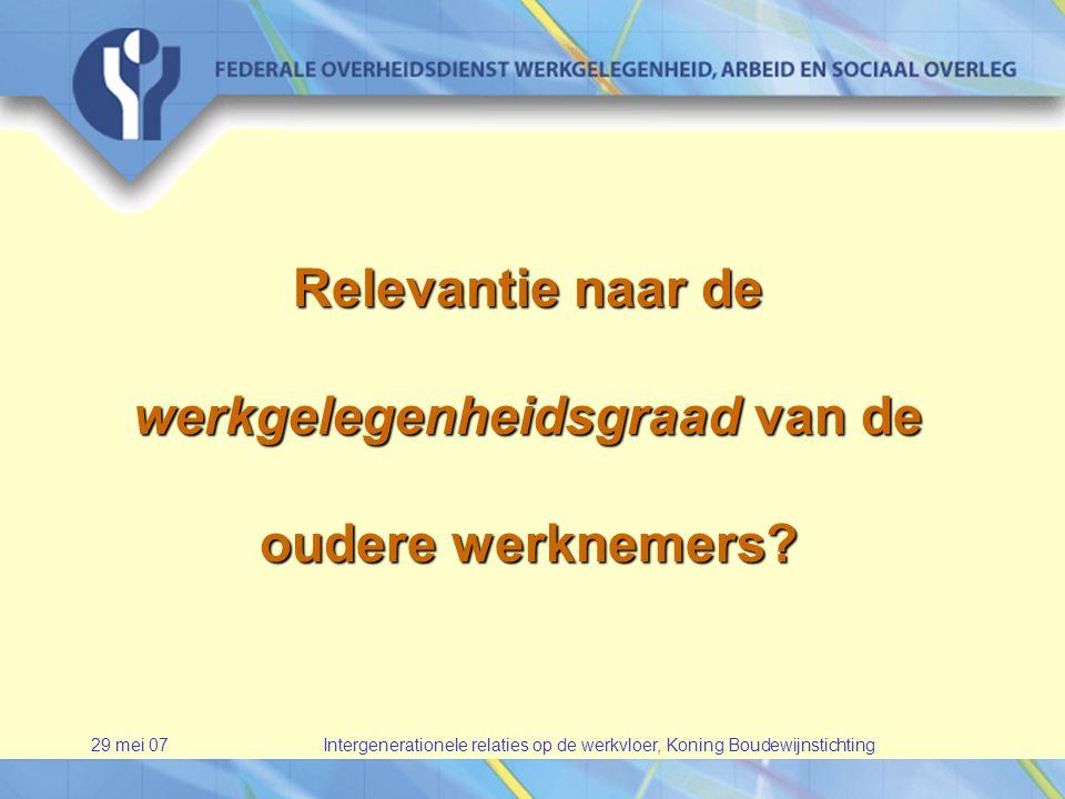 29 mei 07Intergenerationele relaties op de werkvloer, Koning Boudewijnstichting Relevantie naar de werkgelegenheidsgraad van de oudere werknemers