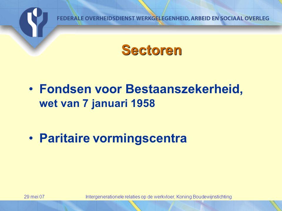 29 mei 07Intergenerationele relaties op de werkvloer, Koning Boudewijnstichting Sectoren •Fondsen voor Bestaanszekerheid, wet van 7 januari 1958 •Paritaire vormingscentra