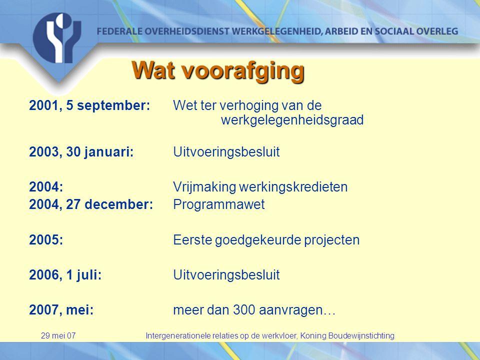 29 mei 07Intergenerationele relaties op de werkvloer, Koning Boudewijnstichting Positief neveneffect  Intergenerationele samenwerking  Wat goed is voor +45 is dit ook voor –45 .