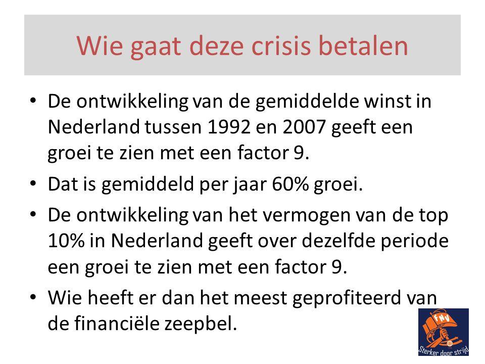 Wie gaat deze crisis betalen • De ontwikkeling van de gemiddelde winst in Nederland tussen 1992 en 2007 geeft een groei te zien met een factor 9.