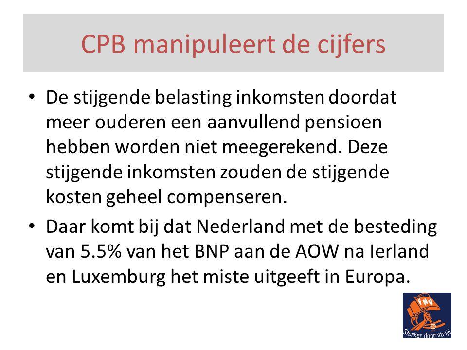 CPB manipuleert de cijfers • De stijgende belasting inkomsten doordat meer ouderen een aanvullend pensioen hebben worden niet meegerekend.