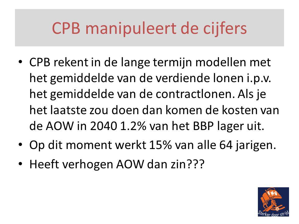 CPB manipuleert de cijfers • CPB rekent in de lange termijn modellen met het gemiddelde van de verdiende lonen i.p.v.