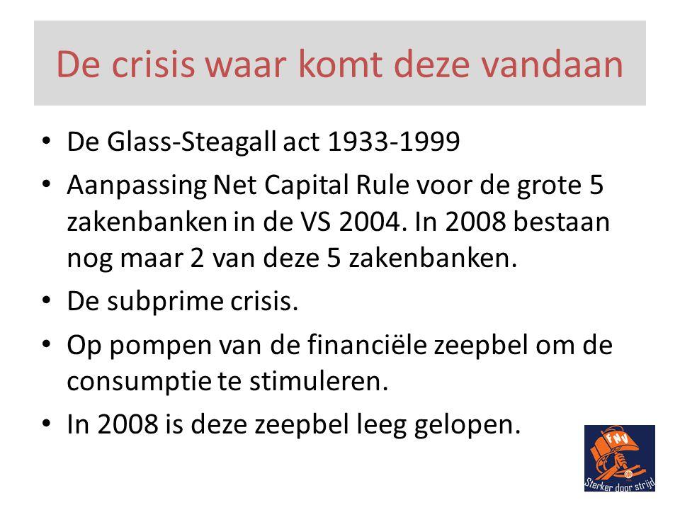 De crisis waar komt deze vandaan • De Glass-Steagall act 1933-1999 • Aanpassing Net Capital Rule voor de grote 5 zakenbanken in de VS 2004.
