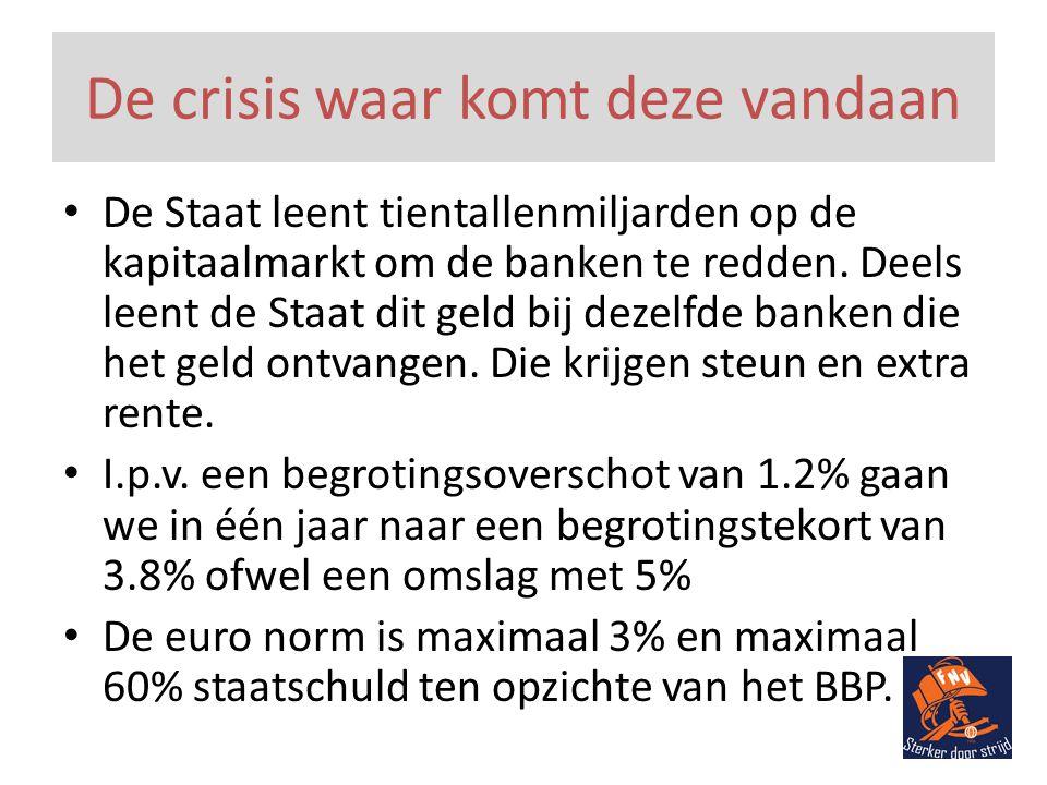 Wie gaat deze crisis betalen • Nu gaan we bezuinigen om het begrotingstekort weer onder de 3% te krijgen.