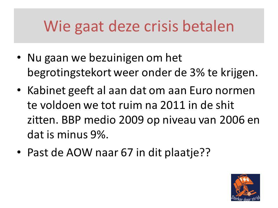 Wie gaat deze crisis betalen • Ja en nee.Ja het helpt om mee op hele lange termijn te bezuinigen.