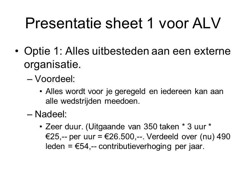 Presentatie sheet 1 voor ALV •Optie 1: Alles uitbesteden aan een externe organisatie.