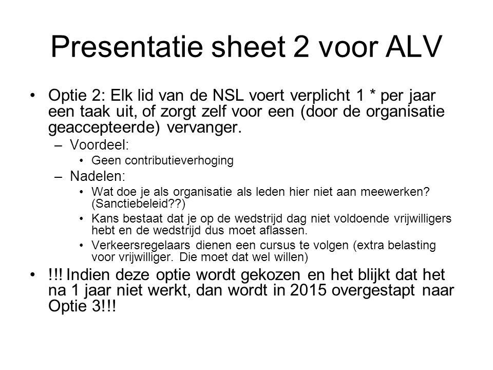 Presentatie sheet 2 voor ALV •Optie 2: Elk lid van de NSL voert verplicht 1 * per jaar een taak uit, of zorgt zelf voor een (door de organisatie geaccepteerde) vervanger.