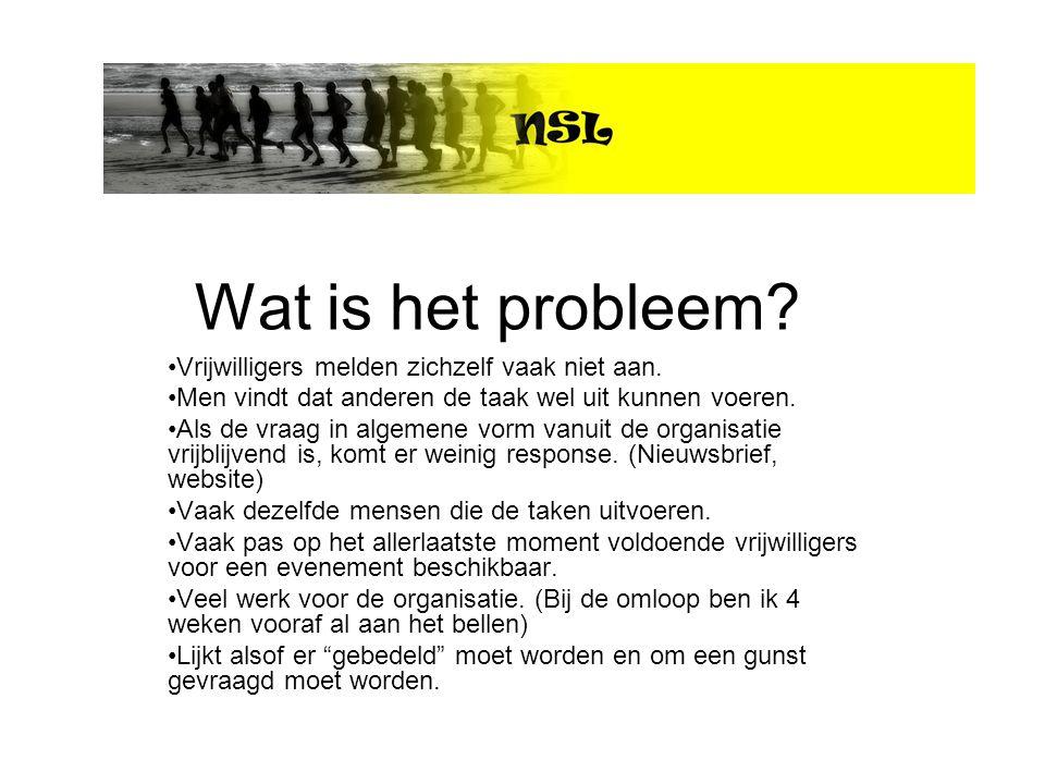 Wat is het probleem. •Vrijwilligers melden zichzelf vaak niet aan.