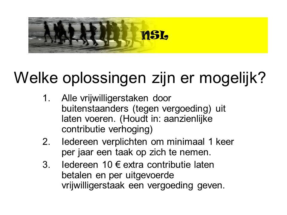 •Resultaat Mail beroep op leden voor assistentie bij Oosterduinloop.