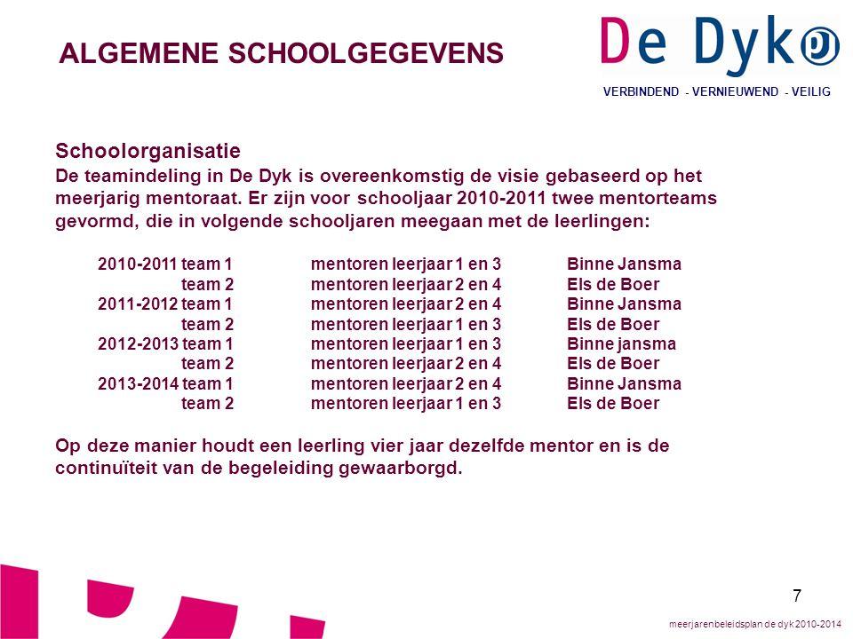 7 VERBINDEND - VERNIEUWEND - VEILIG ALGEMENE SCHOOLGEGEVENS Schoolorganisatie De teamindeling in De Dyk is overeenkomstig de visie gebaseerd op het meerjarig mentoraat.