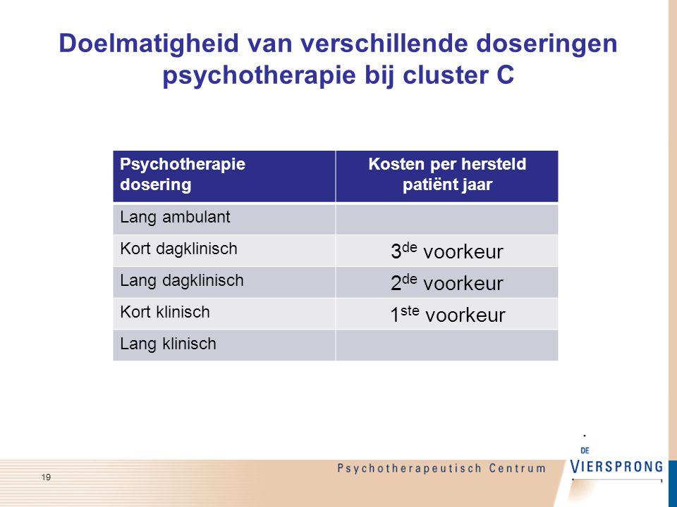 Doelmatigheid van verschillende doseringen psychotherapie bij cluster C Psychotherapie dosering Kosten per hersteld patiënt jaar Lang ambulant Kort da