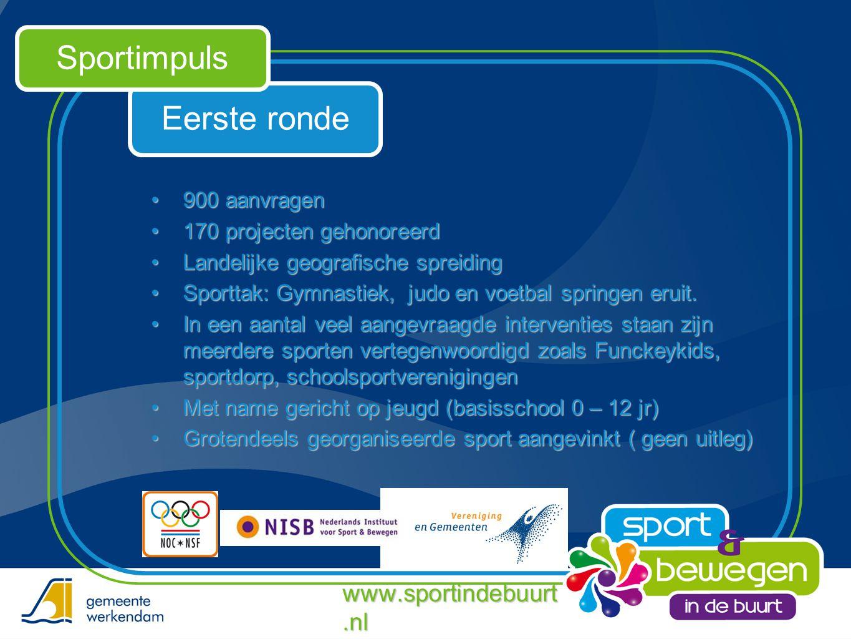 Eerste ronde Sportimpuls www.sportindebuurt.nl •900 aanvragen •170 projecten gehonoreerd •Landelijke geografische spreiding •Sporttak: Gymnastiek, jud