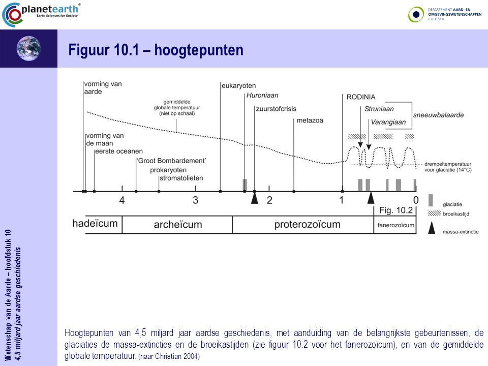 4,5 miljard jaar aardse geschiedenis Figuur 10.1 – hoogtepunten Hoogtepunten van 4,5 miljard jaar aardse geschiedenis, met aanduiding van de belangrijkste gebeurtenissen, de glaciaties de massa-extincties en de broeikastijden (zie figuur 10.2 voor het fanerozoïcum), en van de gemiddelde globale temperatuur.